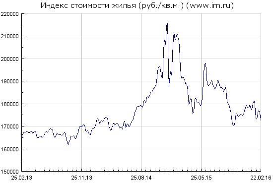 Работа в ОреховоЗуево 2629 вакансий